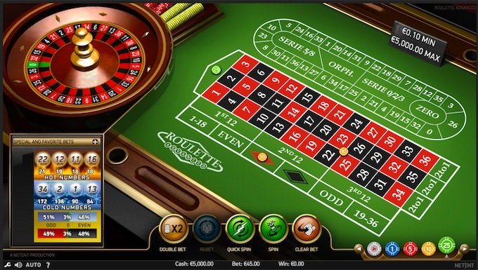 RNG Roulette NetEnt
